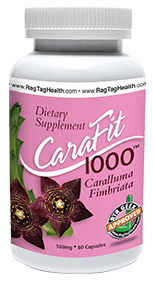 CaraFit 1000 Caralluma Fimbriata Supplement Review
